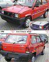 FIAT PANDA 86-03